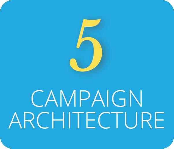 Campaign Architecture