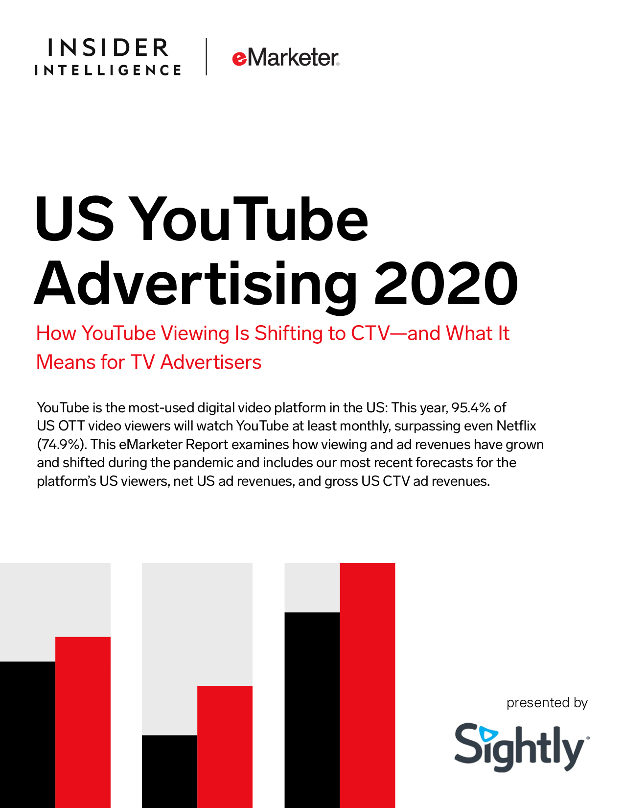 US YouTube Advertising 2020 Report